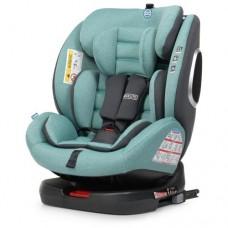 Детское автокресло ME 1079 ABSOLUTE 360º Royal Turquoise ISOFIX (0-36 кг)